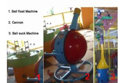 Domestic Playground Equipment